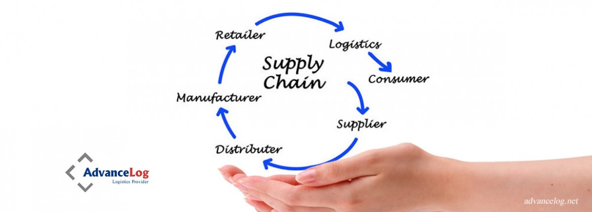 Experienced team. We offer a full-range of freight forwarding and total logistic management services. 